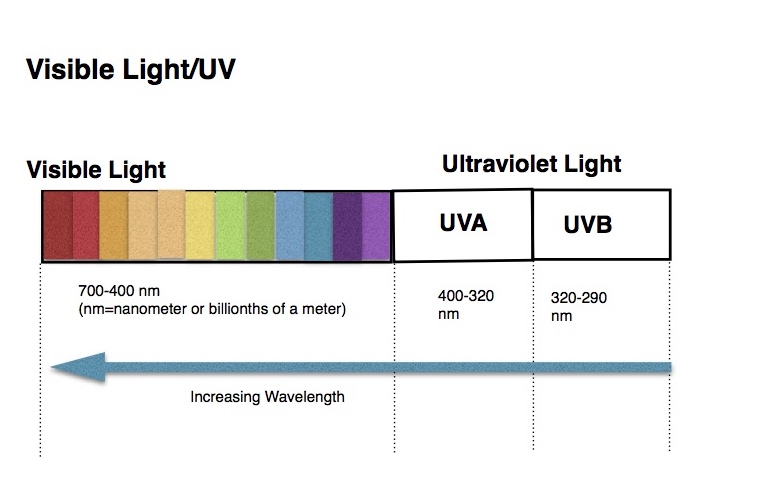 uv light jpg